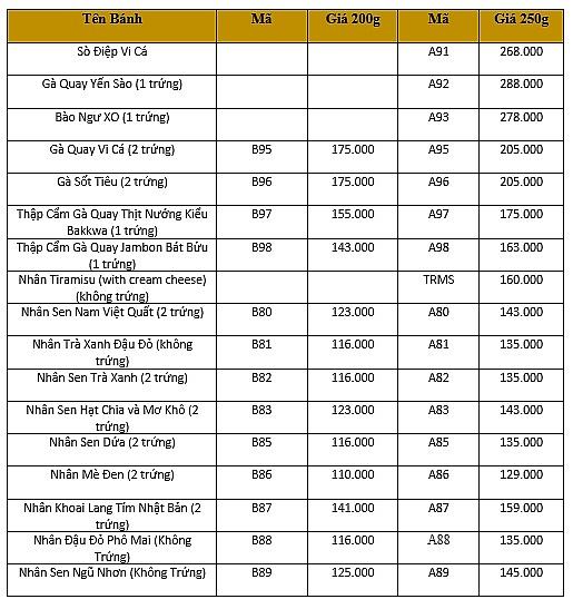 giá bánh trung thu abc